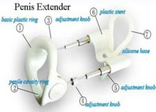 Penis-Extender-Device