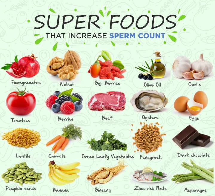 20 Fertility Foods That Increase Sperm Count & Semen Volume