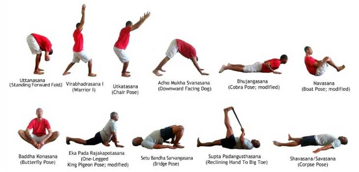 Yoga Exercises for Erectile Dysfunction